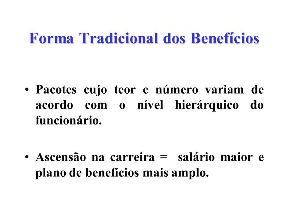 Forma Tradicional dos Benefícios