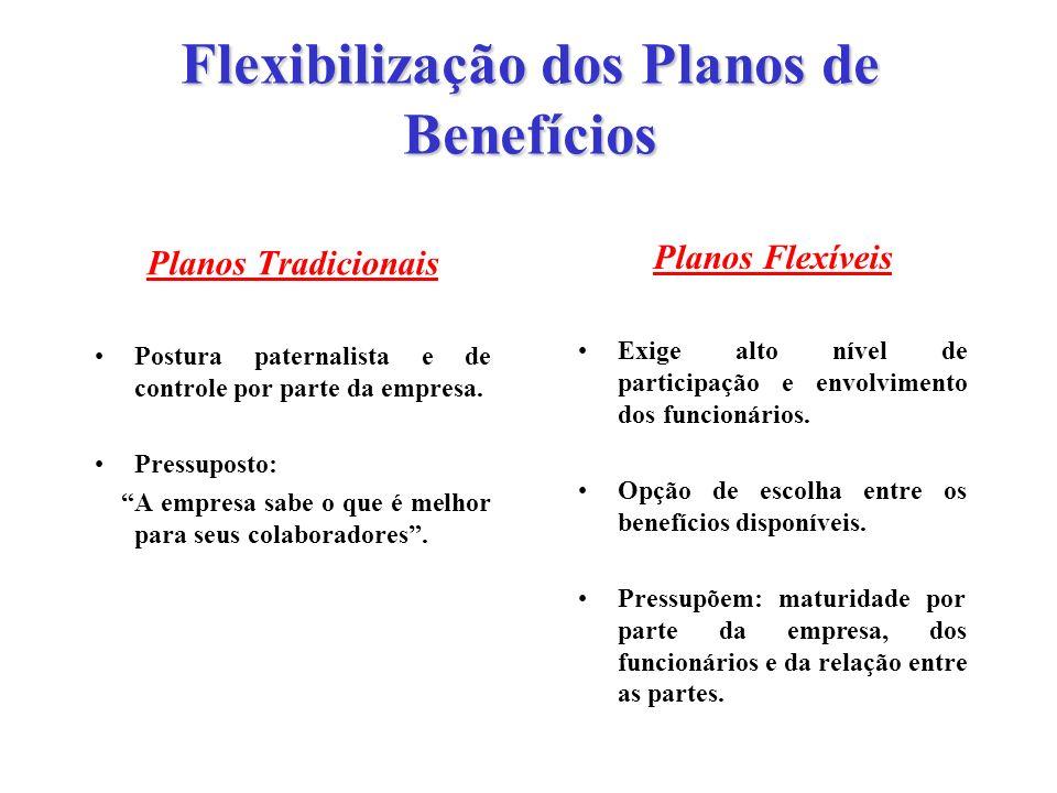 Flexibilização dos Planos de Benefícios