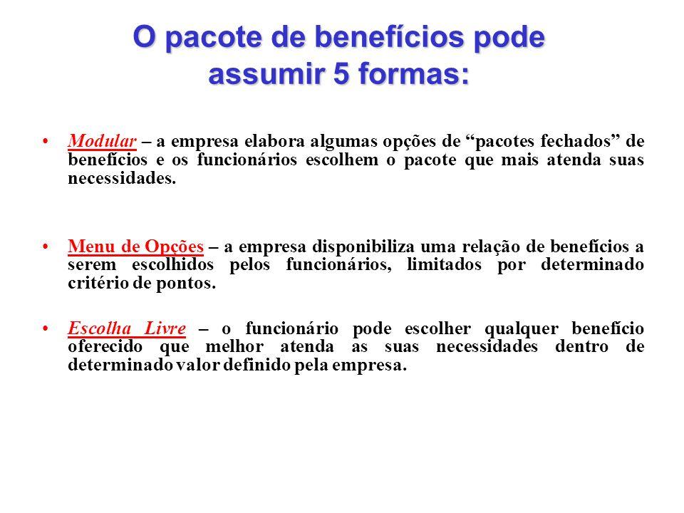 O pacote de benefícios pode assumir 5 formas: