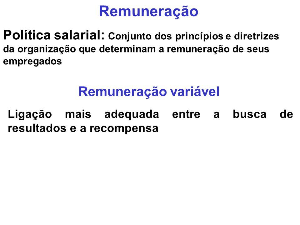 Remuneração Política salarial: Conjunto dos princípios e diretrizes da organização que determinam a remuneração de seus empregados.