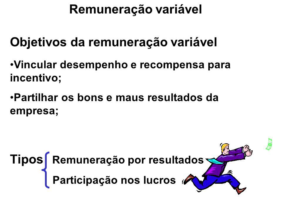 Objetivos da remuneração variável
