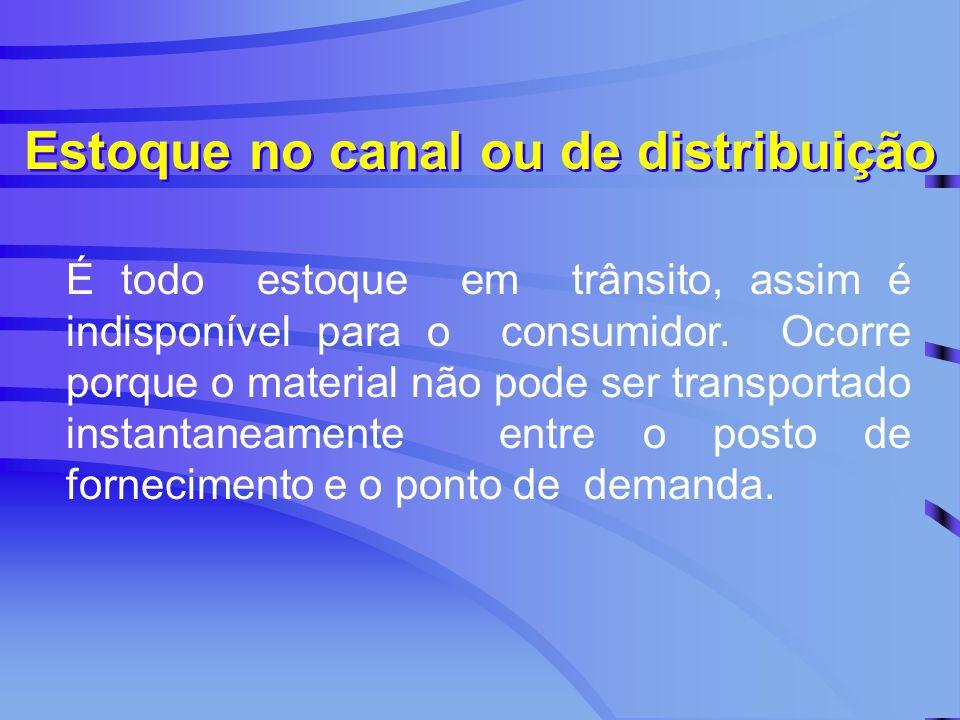 Estoque no canal ou de distribuição