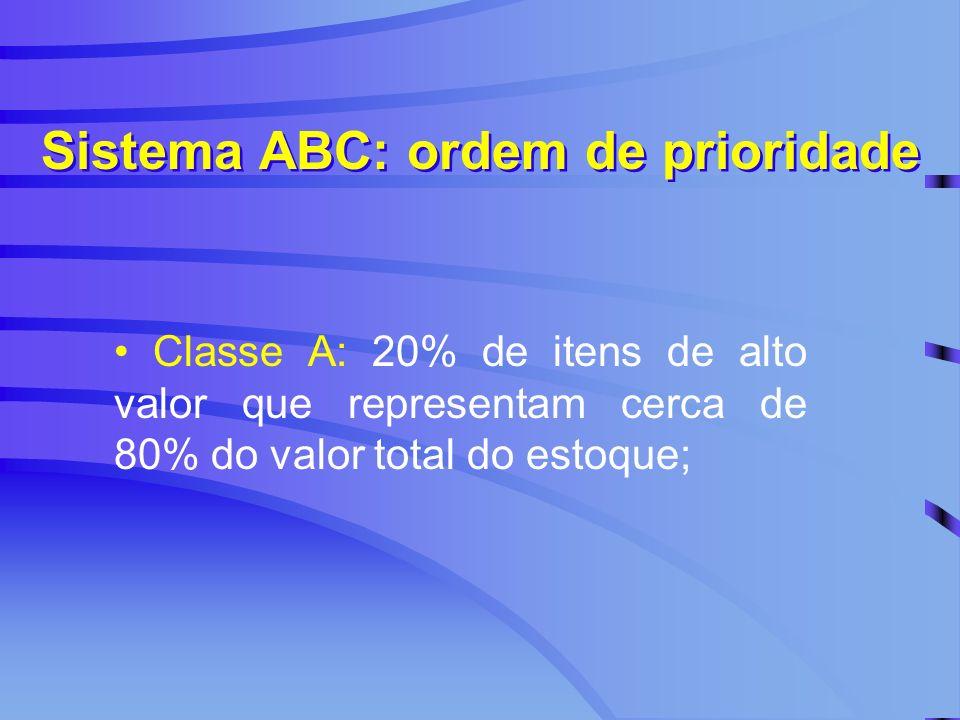 Sistema ABC: ordem de prioridade