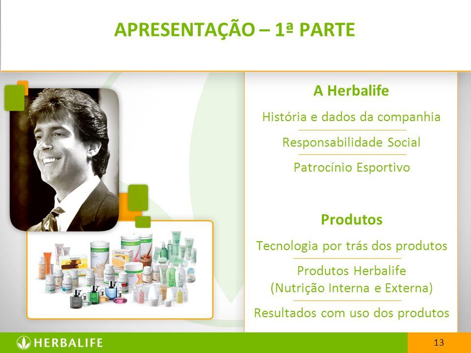 APRESENTAÇÃO – 1ª PARTE A Herbalife Produtos