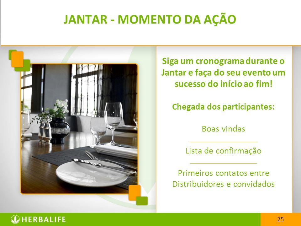 JANTAR - MOMENTO DA AÇÃO