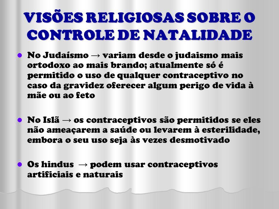 VISÕES RELIGIOSAS SOBRE O CONTROLE DE NATALIDADE