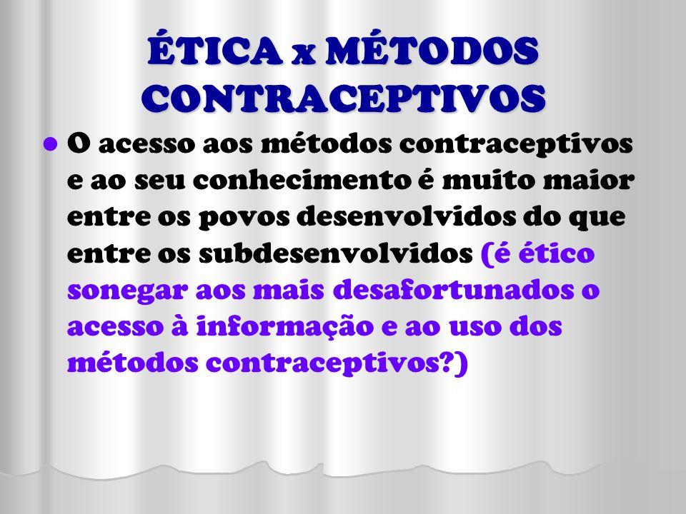 ÉTICA x MÉTODOS CONTRACEPTIVOS