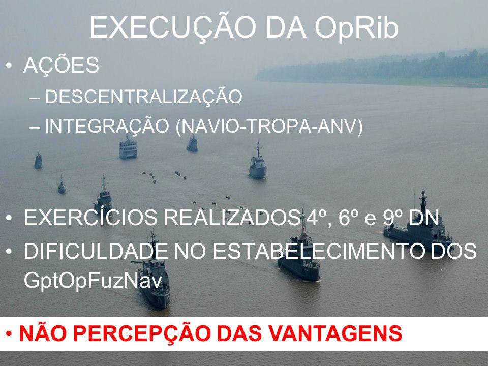 EXECUÇÃO DA OpRib AÇÕES EXERCÍCIOS REALIZADOS 4º, 6º e 9º DN