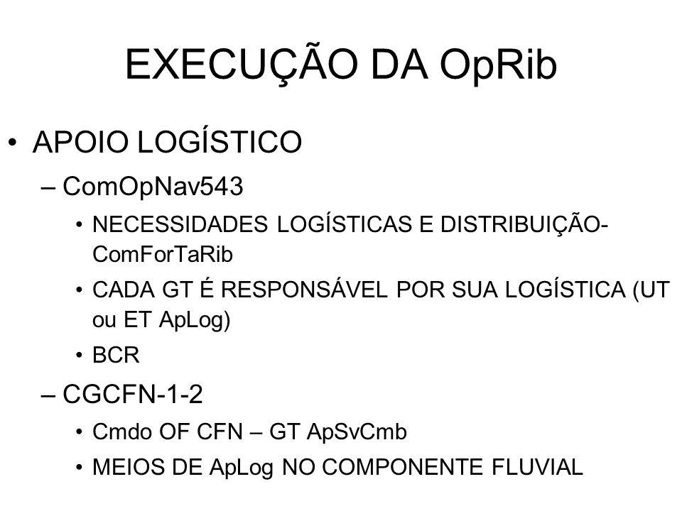 EXECUÇÃO DA OpRib APOIO LOGÍSTICO ComOpNav543 CGCFN-1-2