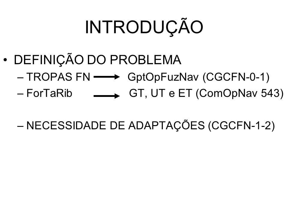 INTRODUÇÃO DEFINIÇÃO DO PROBLEMA TROPAS FN GptOpFuzNav (CGCFN-0-1)