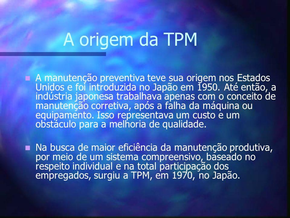 A origem da TPM