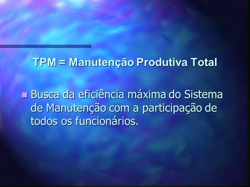 TPM = Manutenção Produtiva Total
