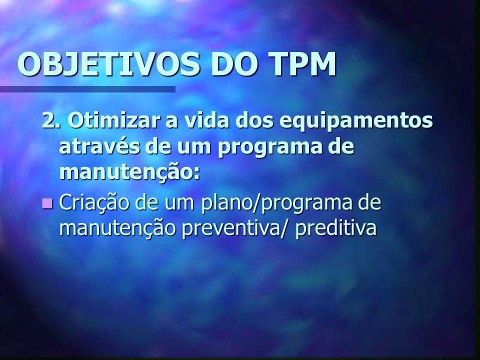 OBJETIVOS DO TPM 2. Otimizar a vida dos equipamentos através de um programa de manutenção: