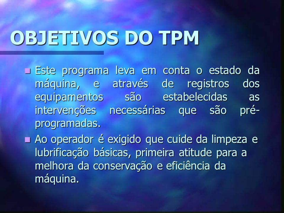 OBJETIVOS DO TPM