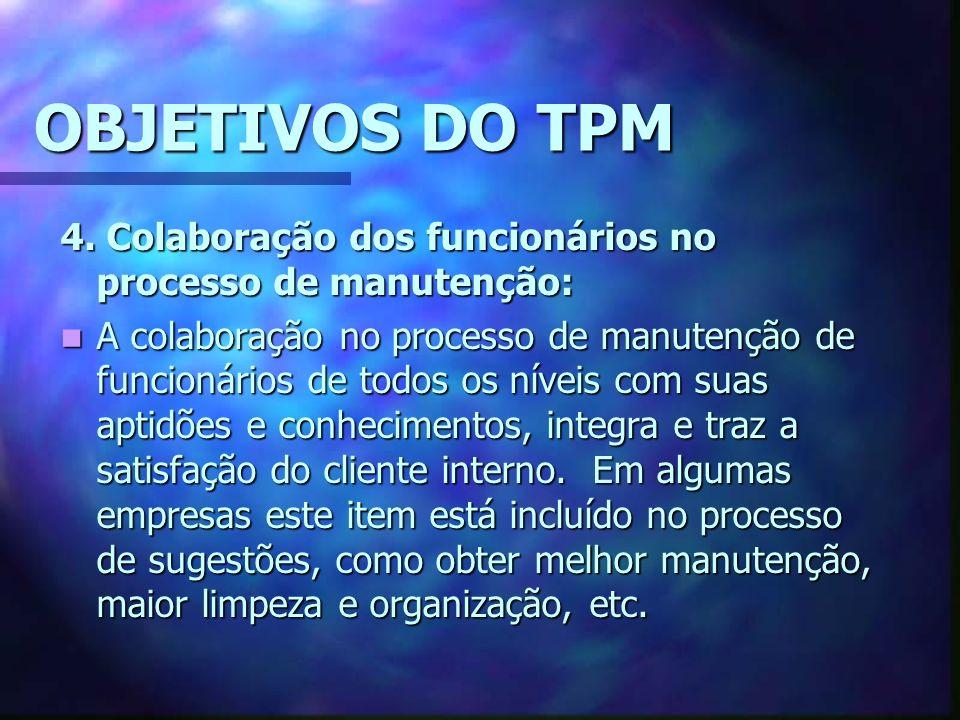 OBJETIVOS DO TPM 4. Colaboração dos funcionários no processo de manutenção: