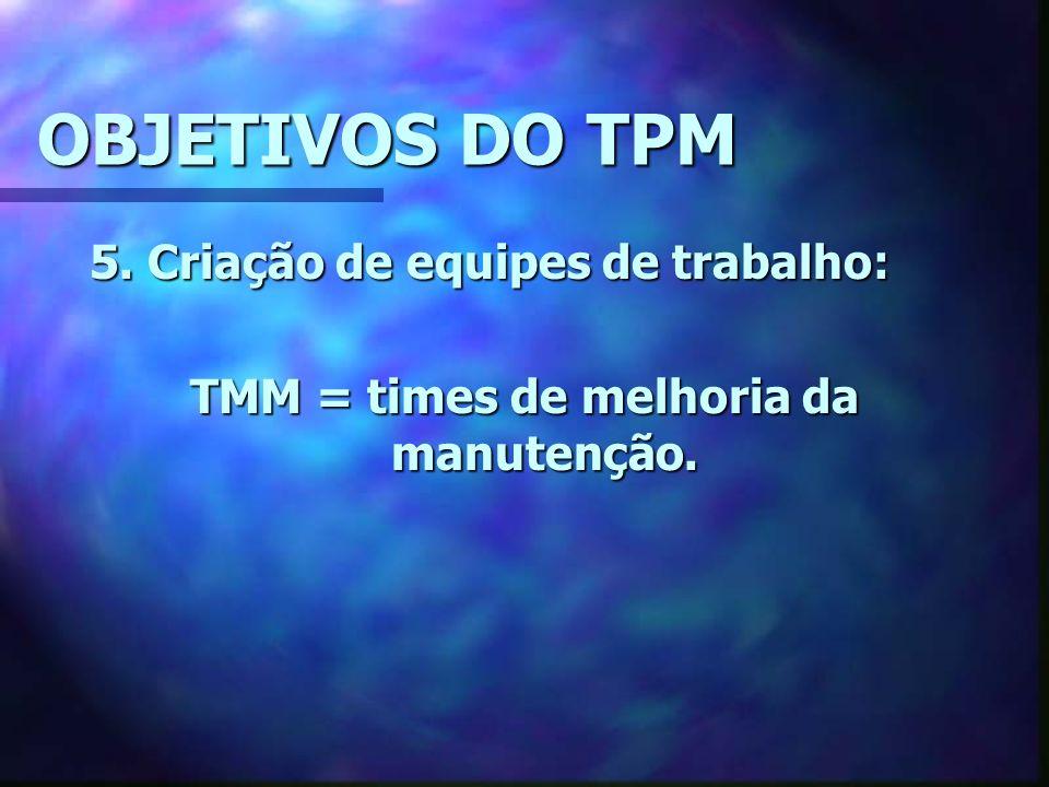 TMM = times de melhoria da manutenção.