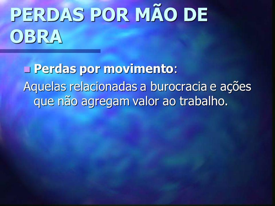 PERDAS POR MÃO DE OBRA Perdas por movimento: