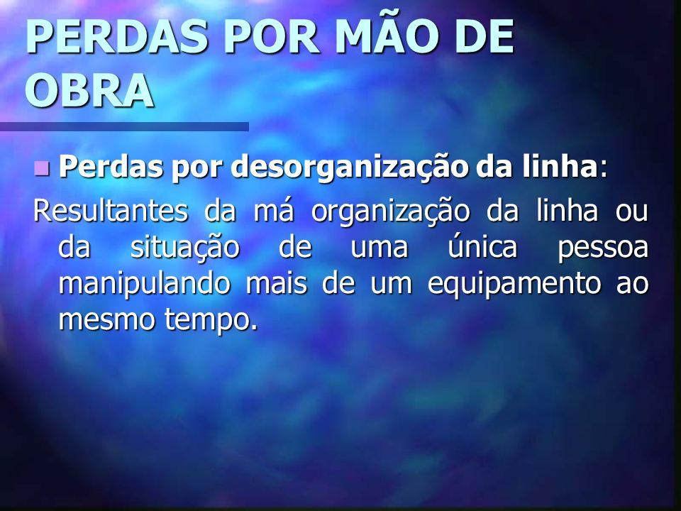 PERDAS POR MÃO DE OBRA Perdas por desorganização da linha: