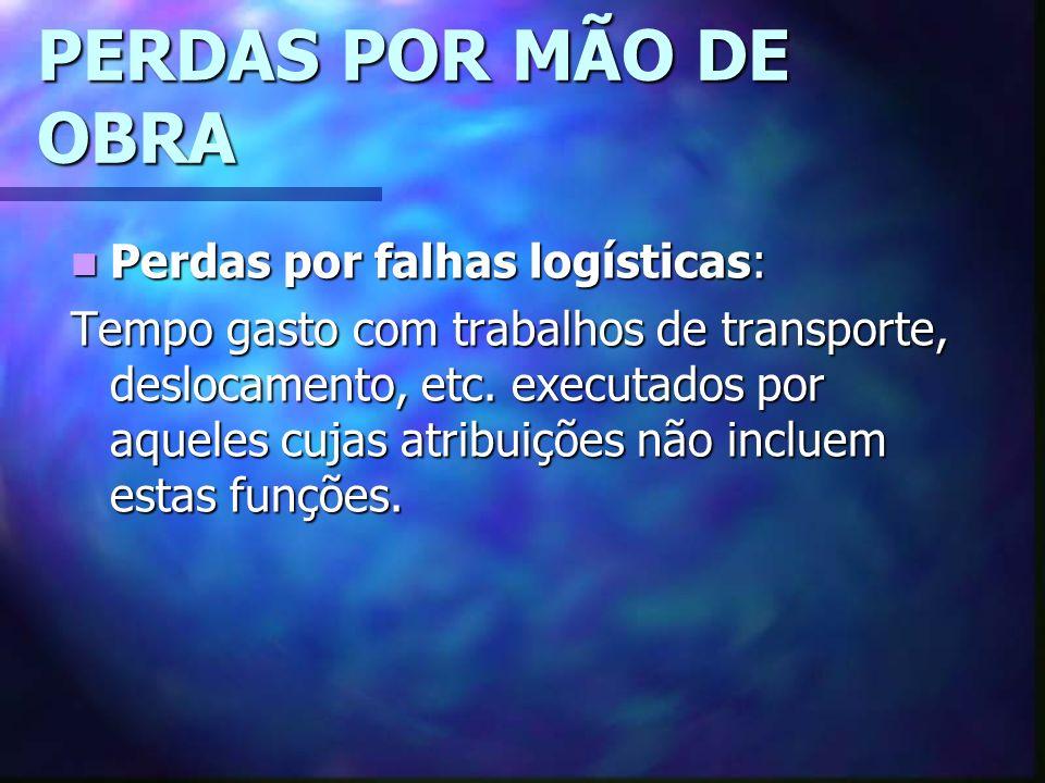 PERDAS POR MÃO DE OBRA Perdas por falhas logísticas: