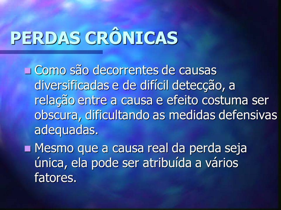 PERDAS CRÔNICAS