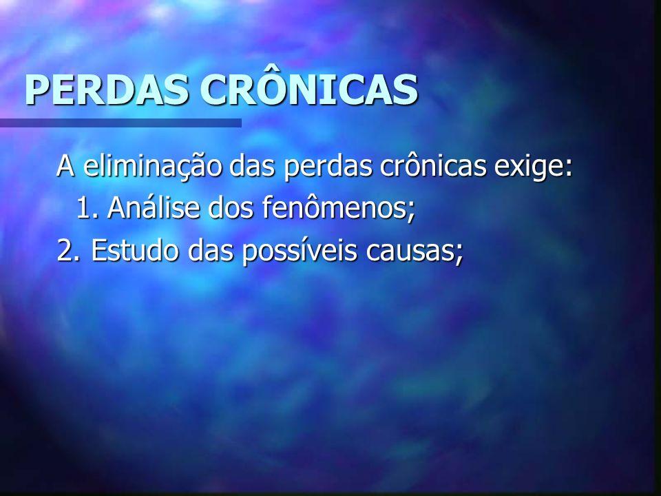 PERDAS CRÔNICAS A eliminação das perdas crônicas exige: