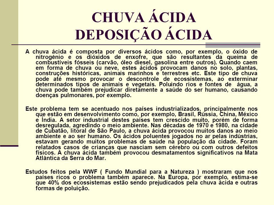 CHUVA ÁCIDA DEPOSIÇÃO ÁCIDA