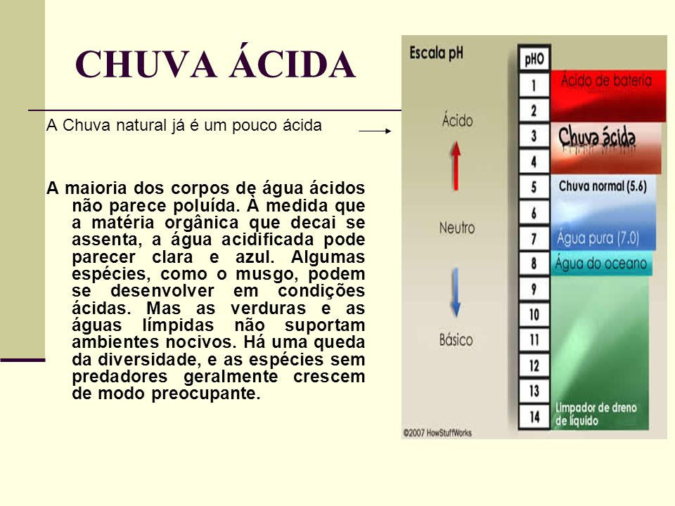 CHUVA ÁCIDAA Chuva natural já é um pouco ácida.