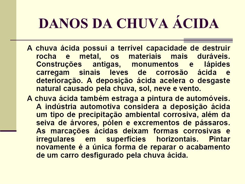 DANOS DA CHUVA ÁCIDA