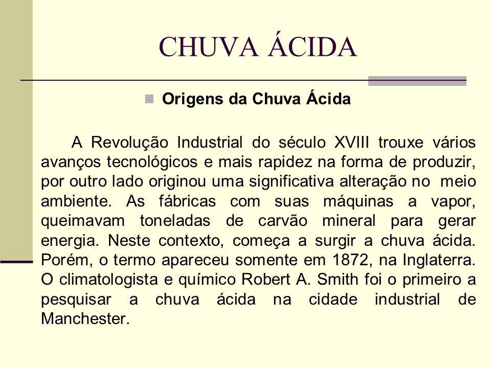 CHUVA ÁCIDA Origens da Chuva Ácida