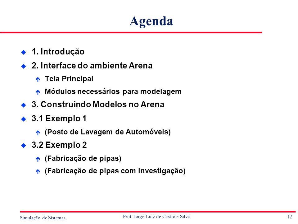 Agenda 1. Introdução 2. Interface do ambiente Arena