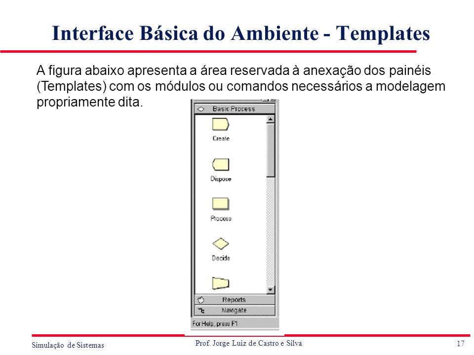 Interface Básica do Ambiente - Templates
