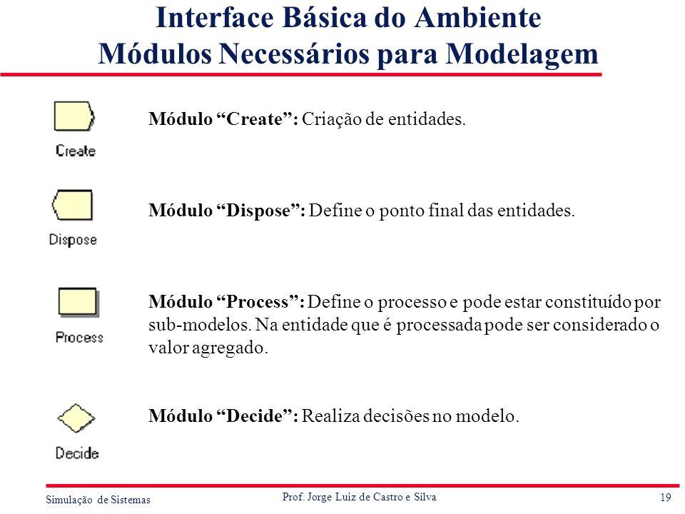 Interface Básica do Ambiente Módulos Necessários para Modelagem