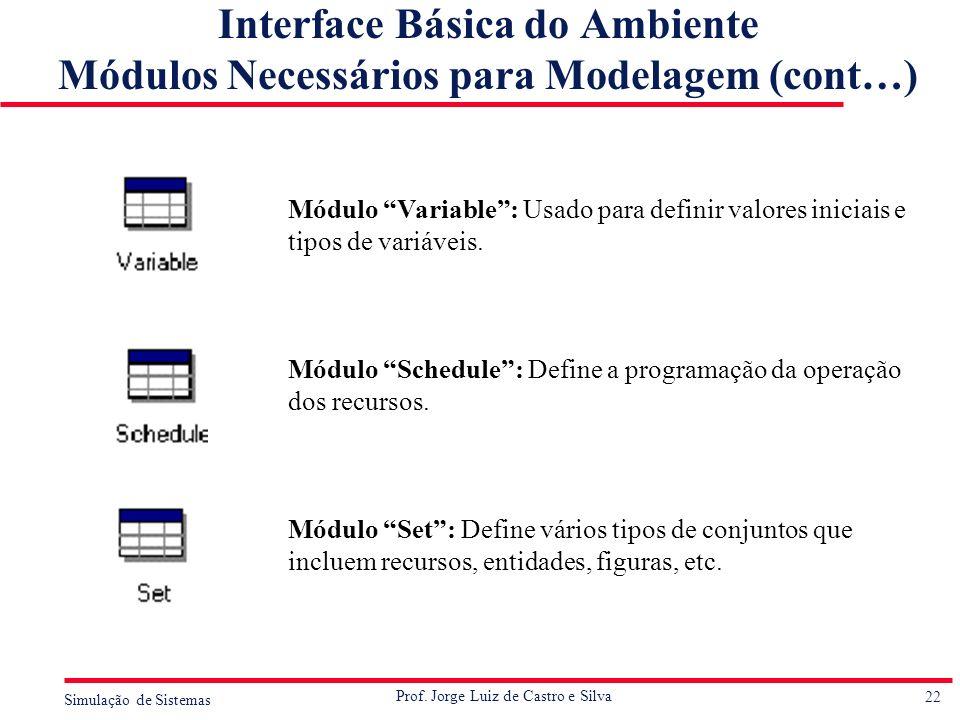 Interface Básica do Ambiente Módulos Necessários para Modelagem (cont…)