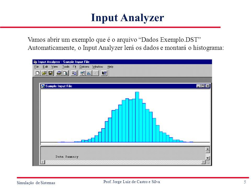 Input Analyzer Vamos abrir um exemplo que é o arquivo Dados Exemplo.DST Automaticamente, o Input Analyzer lerá os dados e montará o histograma: