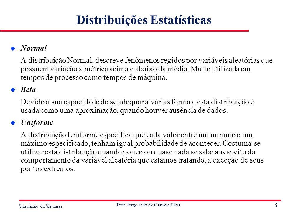 Distribuições Estatísticas