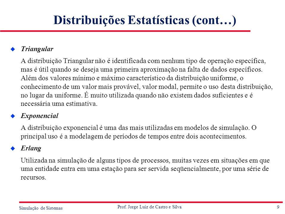 Distribuições Estatísticas (cont…)