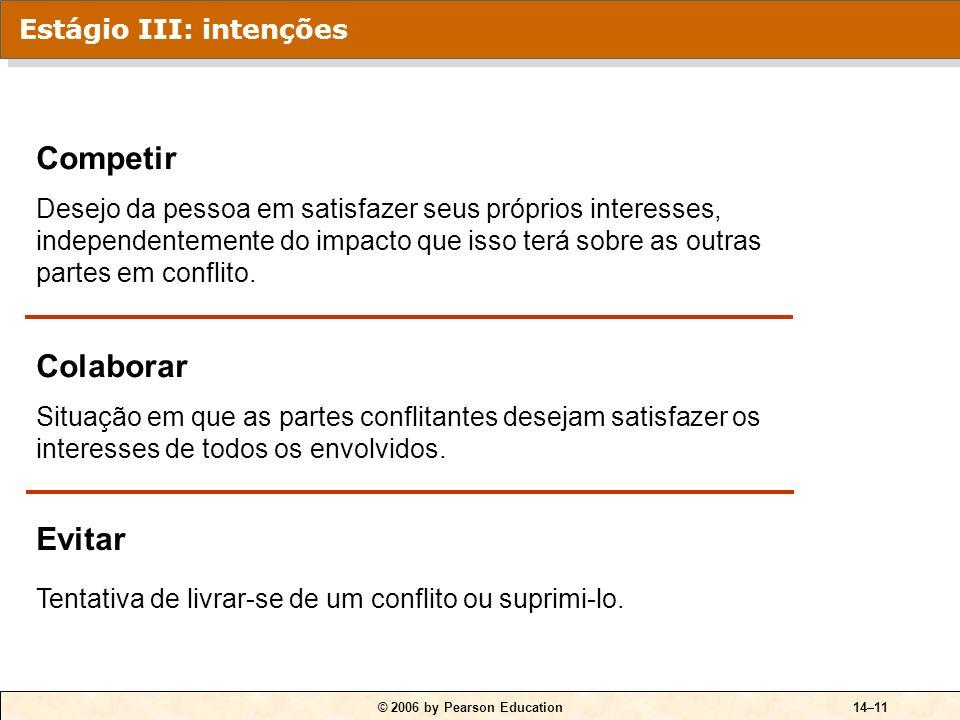 Competir Colaborar Evitar Estágio III: intenções