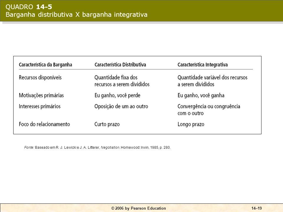 QUADRO 14-5 Barganha distributiva X barganha integrativa