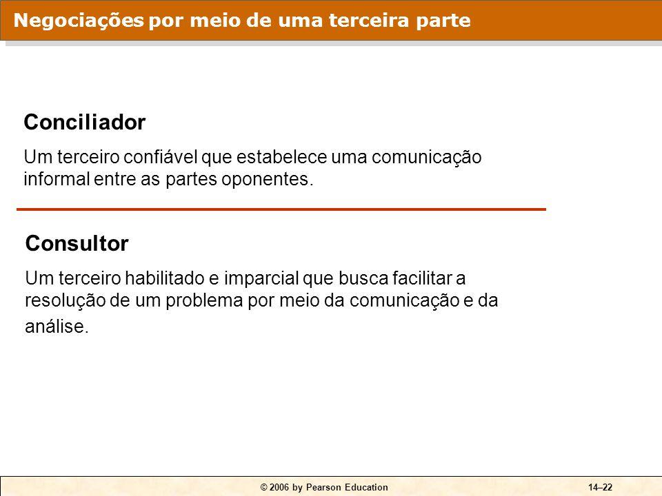 Conciliador Consultor Negociações por meio de uma terceira parte