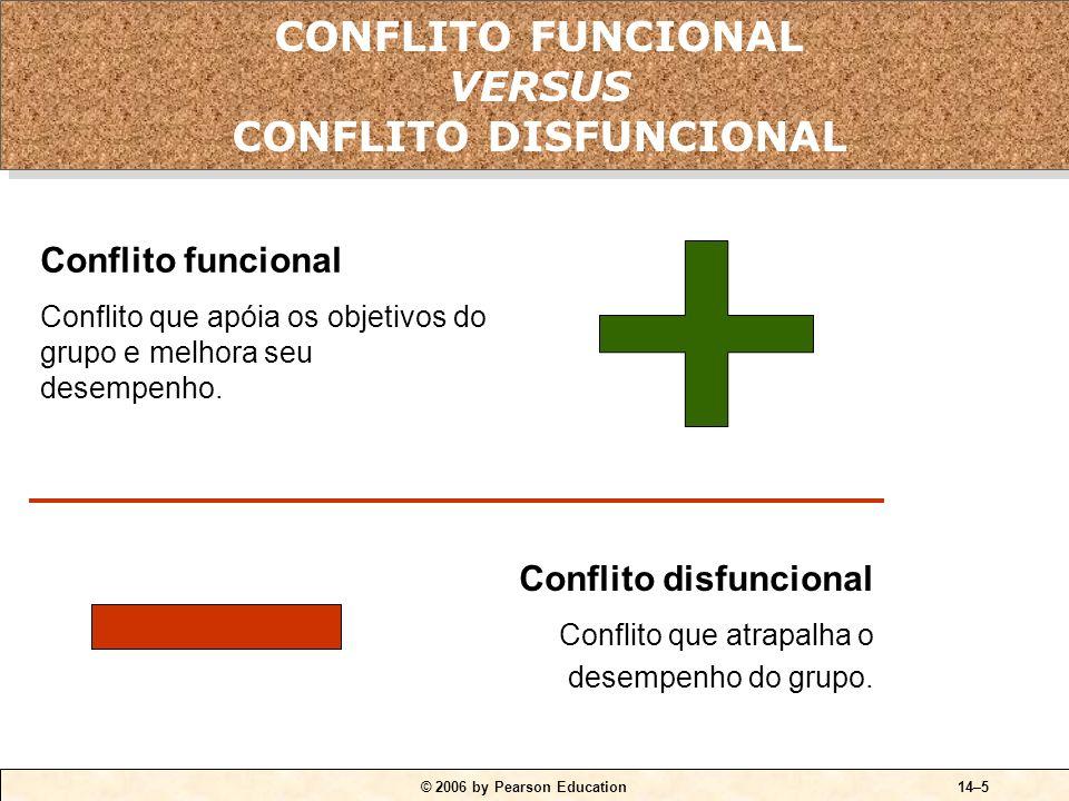 CONFLITO FUNCIONAL VERSUS CONFLITO DISFUNCIONAL