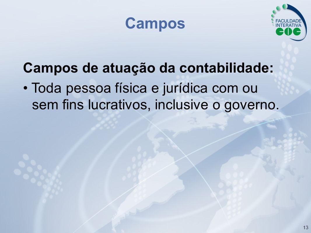 Campos Campos de atuação da contabilidade: