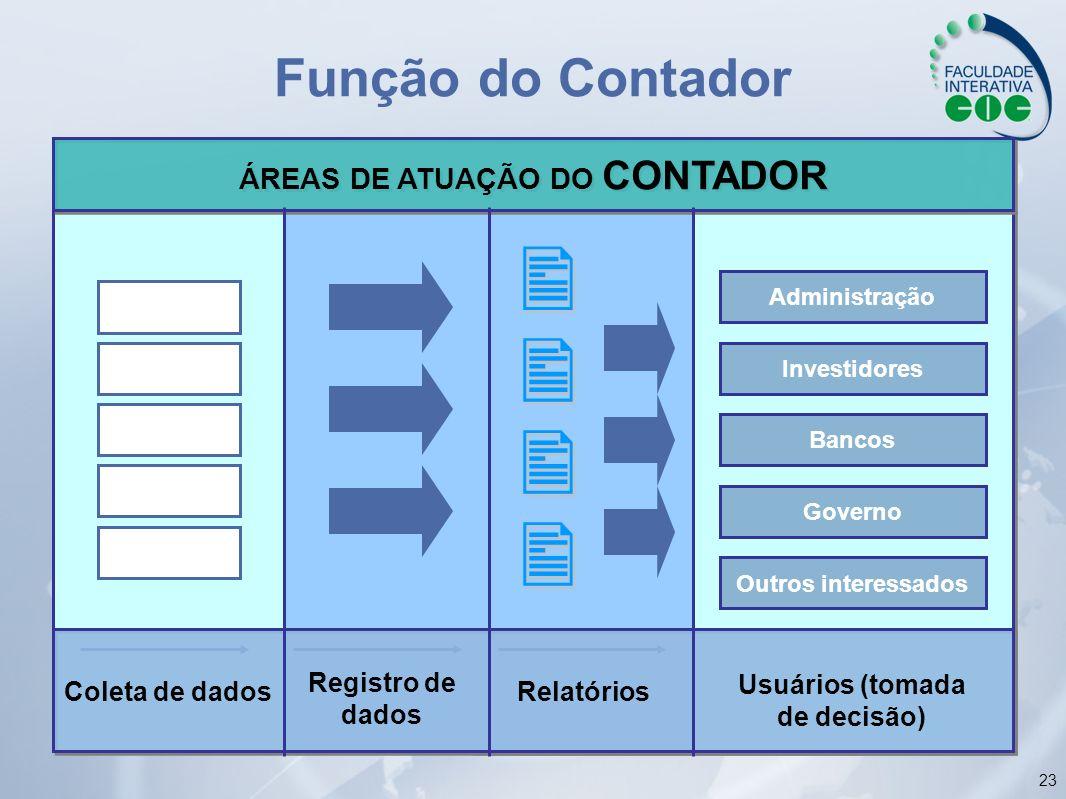 ÁREAS DE ATUAÇÃO DO CONTADOR Usuários (tomada de decisão)