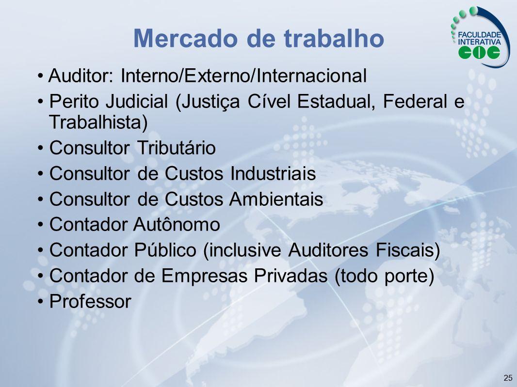 Mercado de trabalho • Auditor: Interno/Externo/Internacional