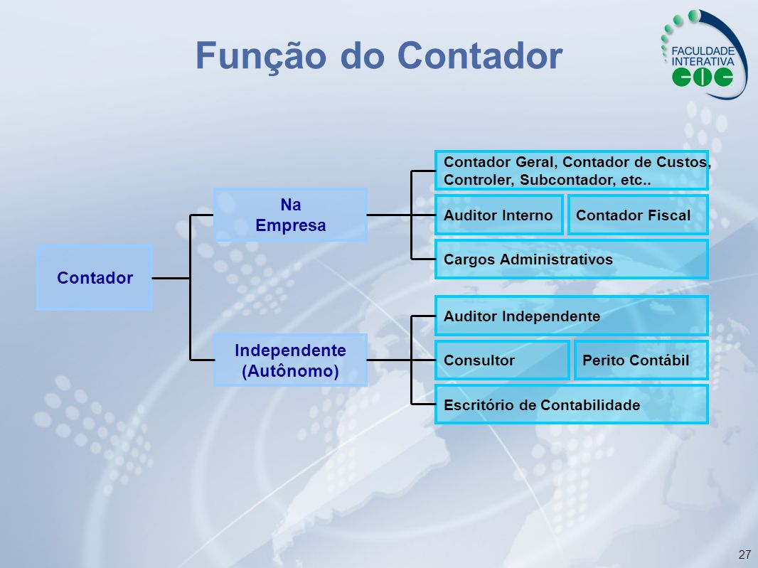 Função do Contador Na Empresa Contador Independente (Autônomo)