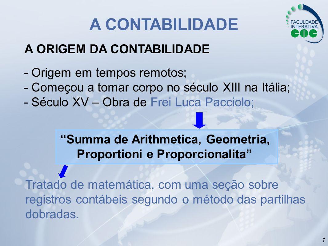 Summa de Arithmetica, Geometria,