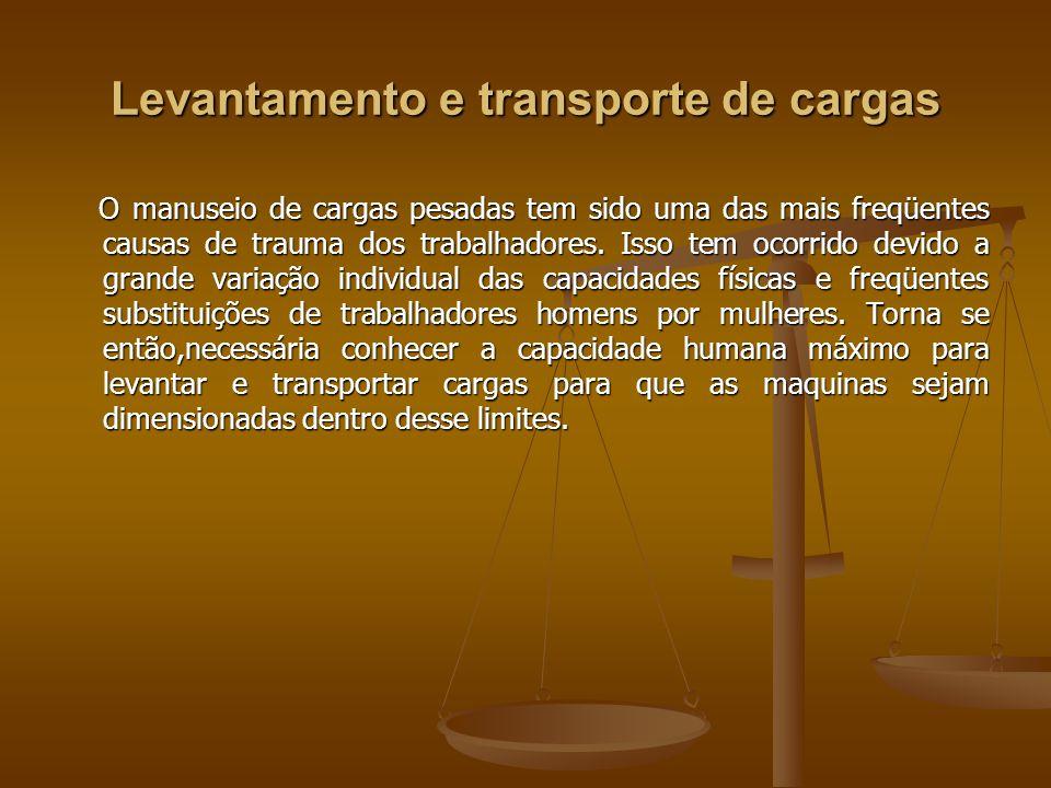 Levantamento e transporte de cargas