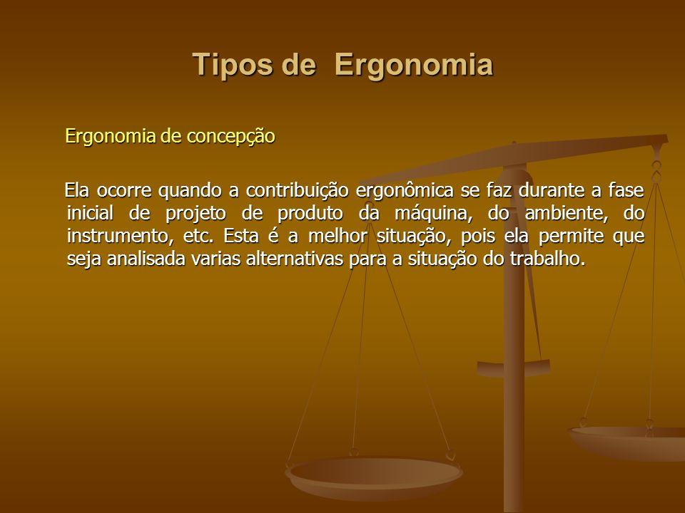 Tipos de Ergonomia Ergonomia de concepção