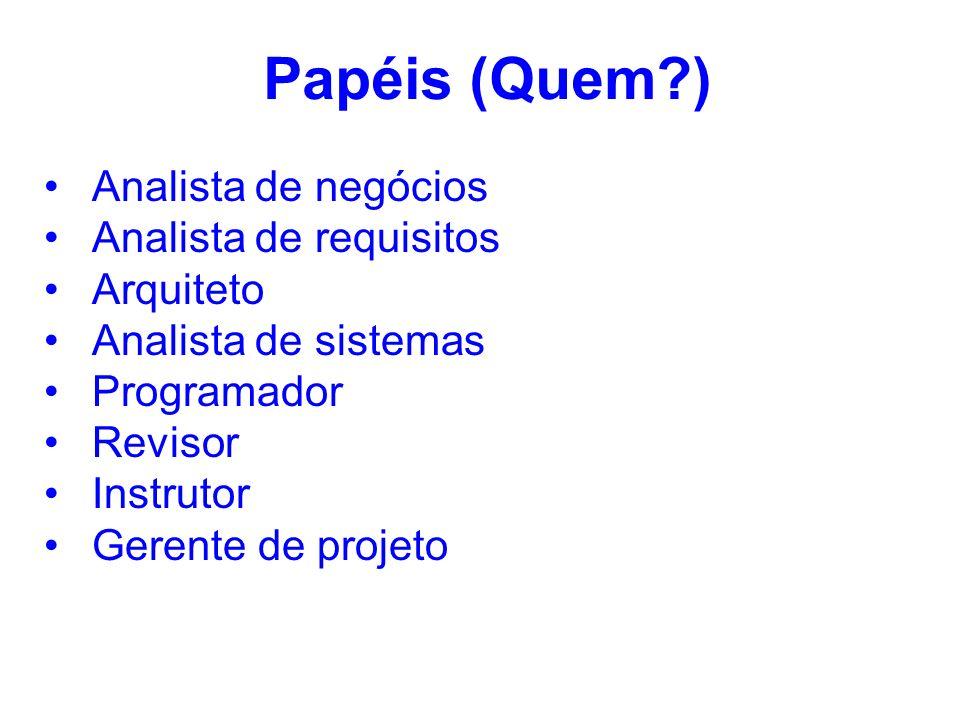 Papéis (Quem ) Analista de negócios Analista de requisitos Arquiteto