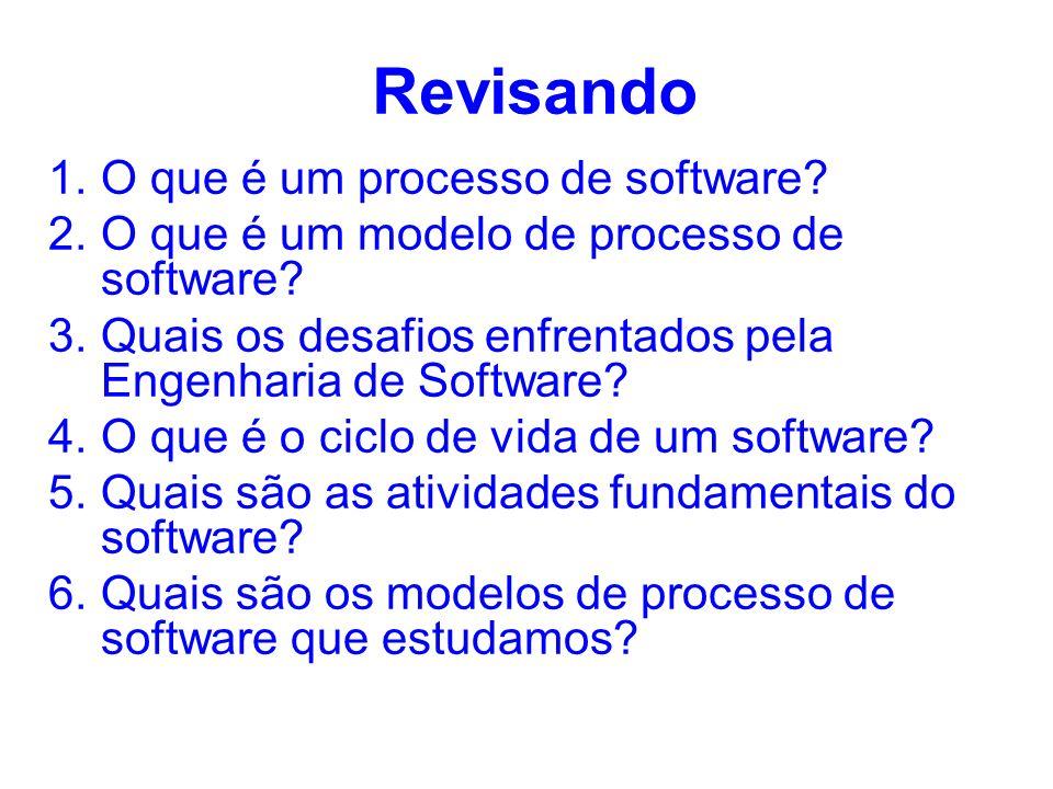 Revisando O que é um processo de software