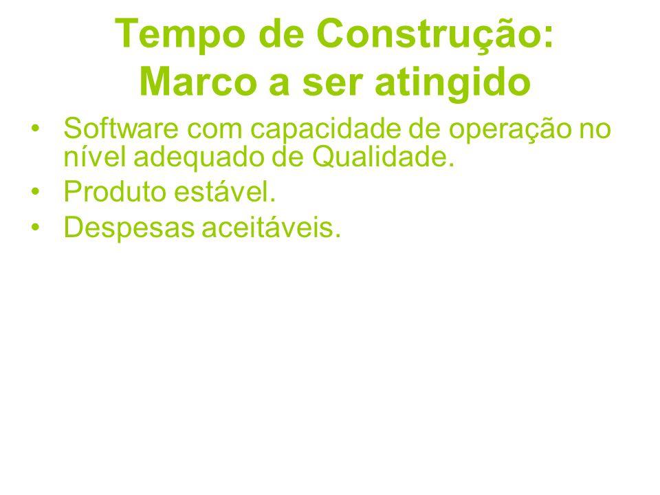 Tempo de Construção: Marco a ser atingido